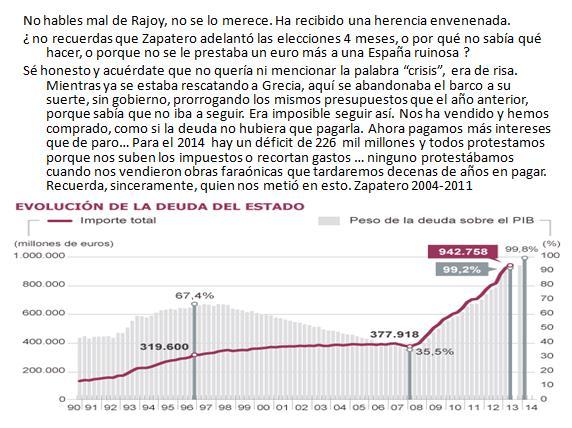 Herencia envenenada de Zapatero